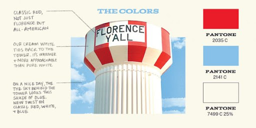 Florence Y'alls Explainer Graphic with Florence Y'all Water Tower